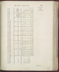 The History, Civil And Commercial, Of The British Colonies In The West Indies -Volume 1, Page 389